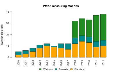 StationsPM25_2012