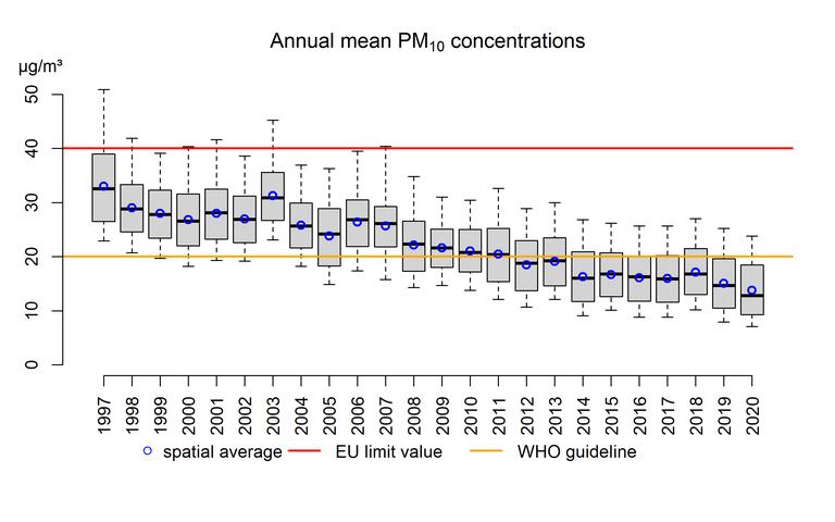 PM10_annual mean_2020