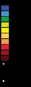 PM2.5 jaar schaal