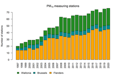 pm10_stations_2016