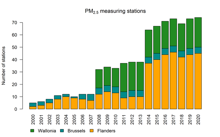 pm25_stations_2020